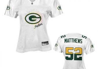 5 How You Can Cheap Nfl Youth Jerseys China Recognize Authorized Basketball Jerseys